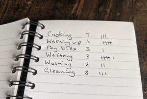 Household list